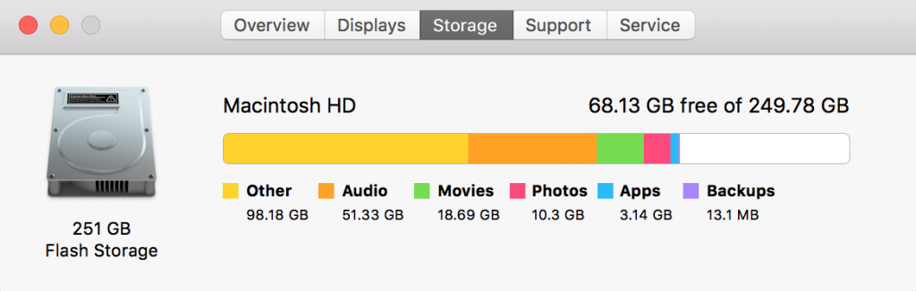 If your disk space is low, delete / move / store in cloud
